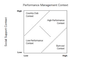 Ambid org chart